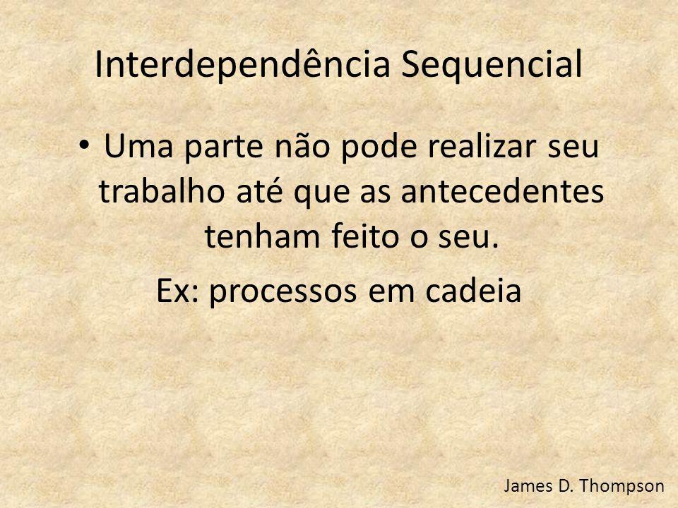 Interdependência Sequencial Uma parte não pode realizar seu trabalho até que as antecedentes tenham feito o seu. Ex: processos em cadeia James D. Thom