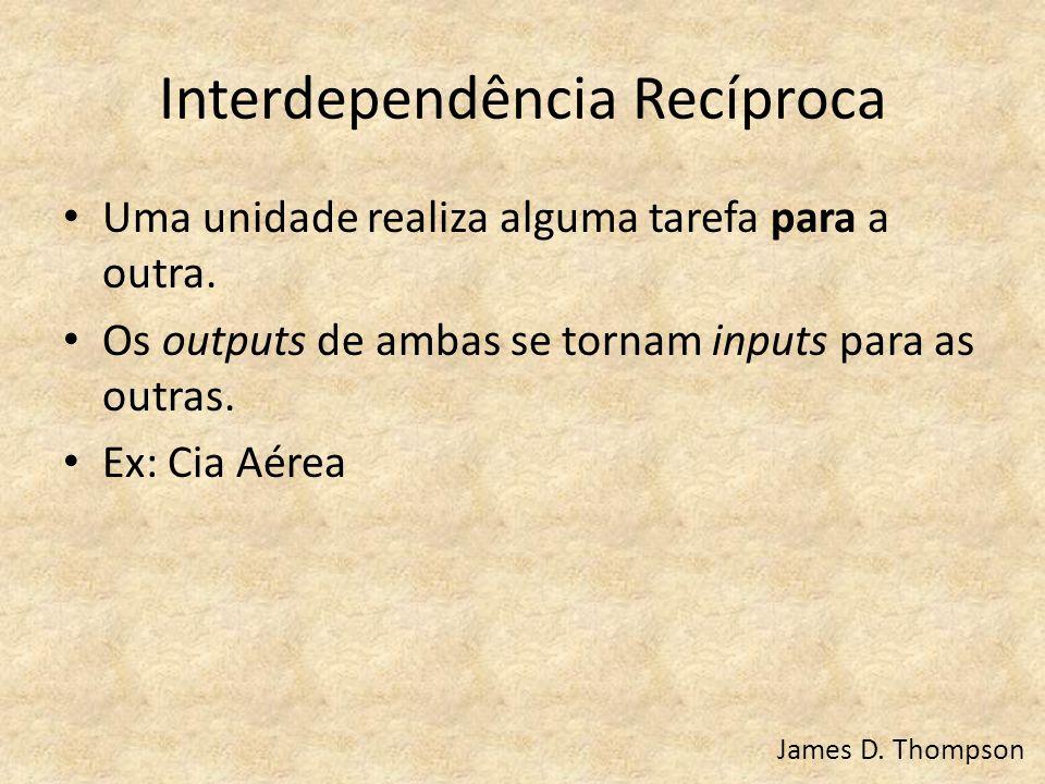 Interdependência Recíproca Uma unidade realiza alguma tarefa para a outra. Os outputs de ambas se tornam inputs para as outras. Ex: Cia Aérea James D.