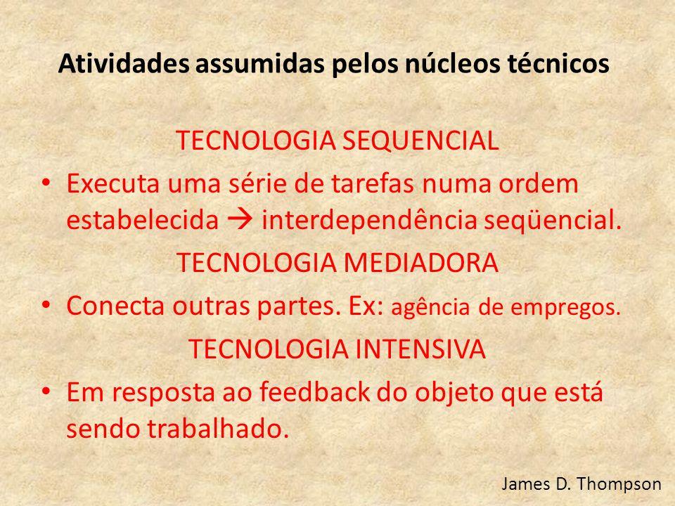 Atividades assumidas pelos núcleos técnicos TECNOLOGIA SEQUENCIAL Executa uma série de tarefas numa ordem estabelecida  interdependência seqüencial.