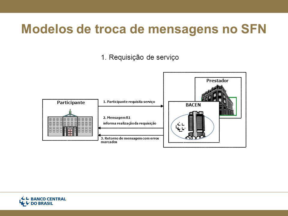 Modelos de troca de mensagens no SFN Prestador Participante 1.