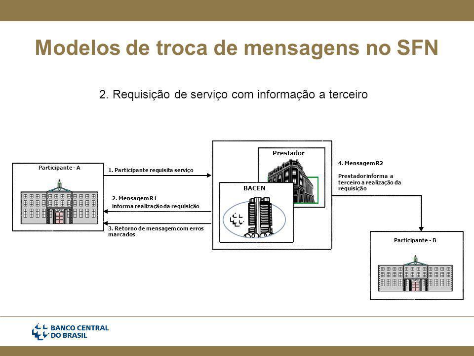 Modelos de troca de mensagens no SFN 2.