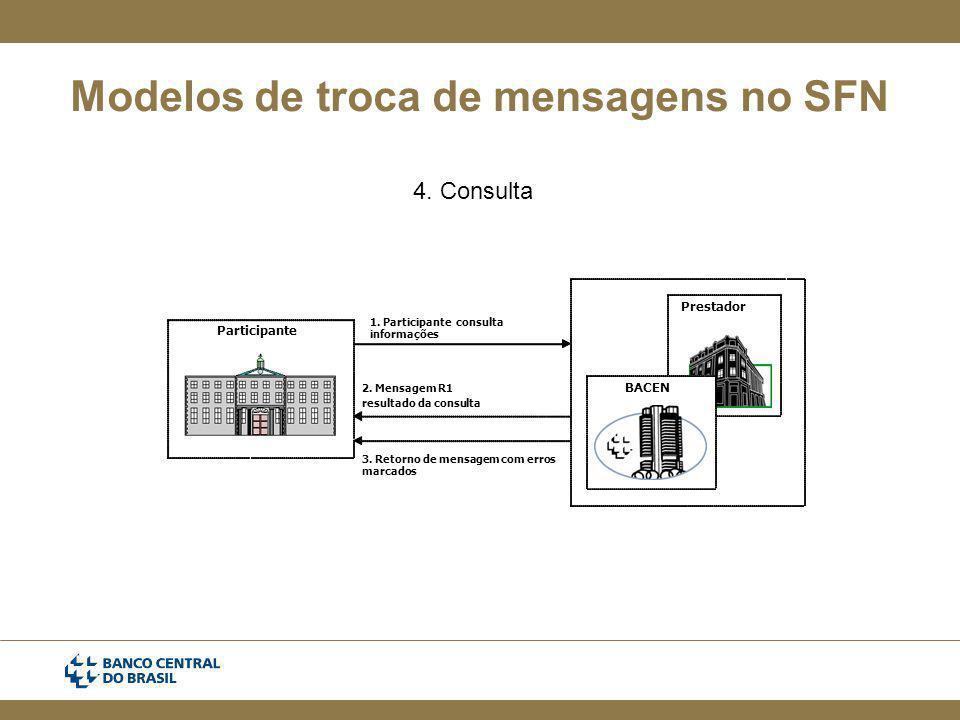 Modelos de troca de mensagens no SFN 4.Consulta Participante 1.