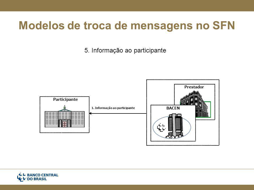 Modelos de troca de mensagens no SFN 5.Informação ao participante Participante 1.