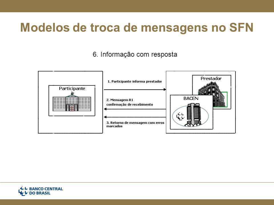 Modelos de troca de mensagens no SFN 6. Informação com resposta