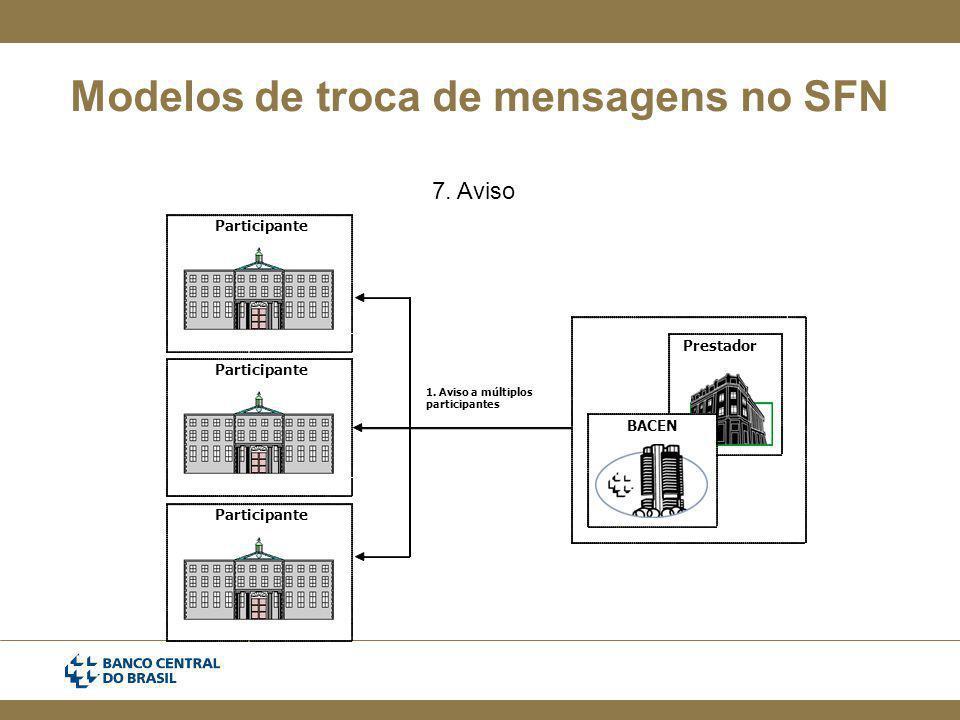 Modelos de troca de mensagens no SFN 7.Aviso 1.