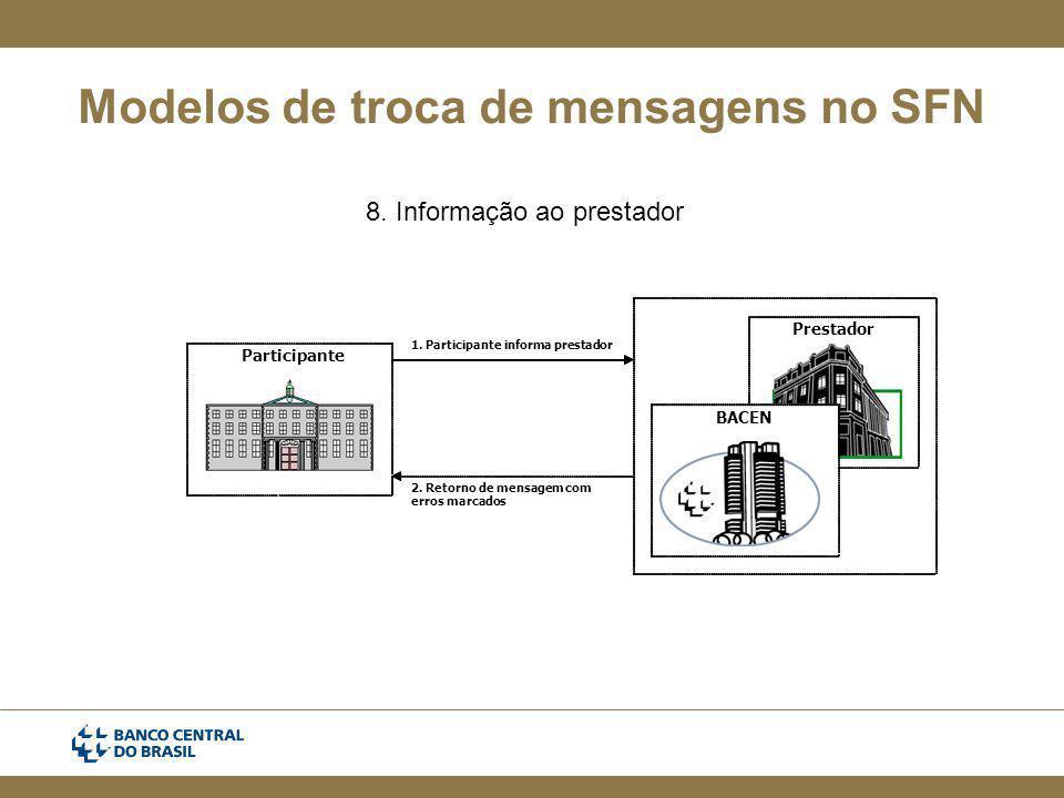 Modelos de troca de mensagens no SFN 8.Informação ao prestador Participante 1.