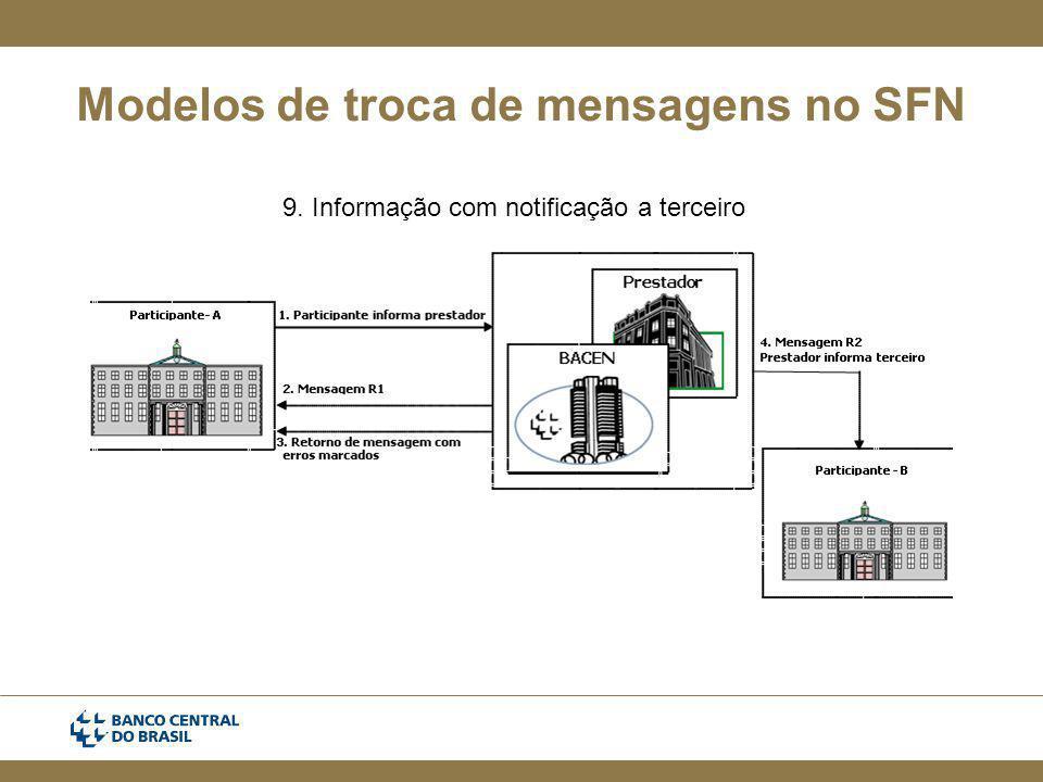 Modelos de troca de mensagens no SFN 9. Informação com notificação a terceiro