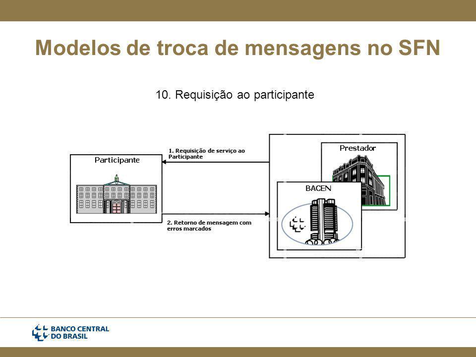 Modelos de troca de mensagens no SFN 10. Requisição ao participante