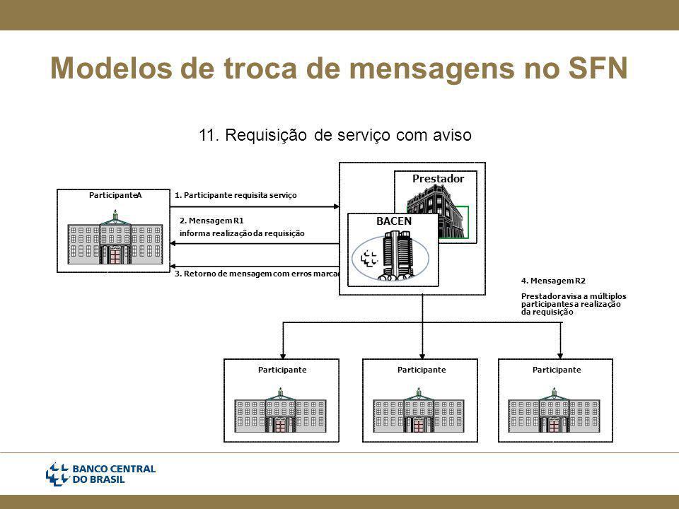 Modelos de troca de mensagens no SFN 11.Requisição de serviço com aviso Participante -A1.
