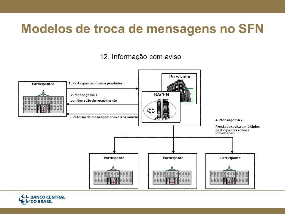 Modelos de troca de mensagens no SFN 12.Informação com aviso Participante -A 1.