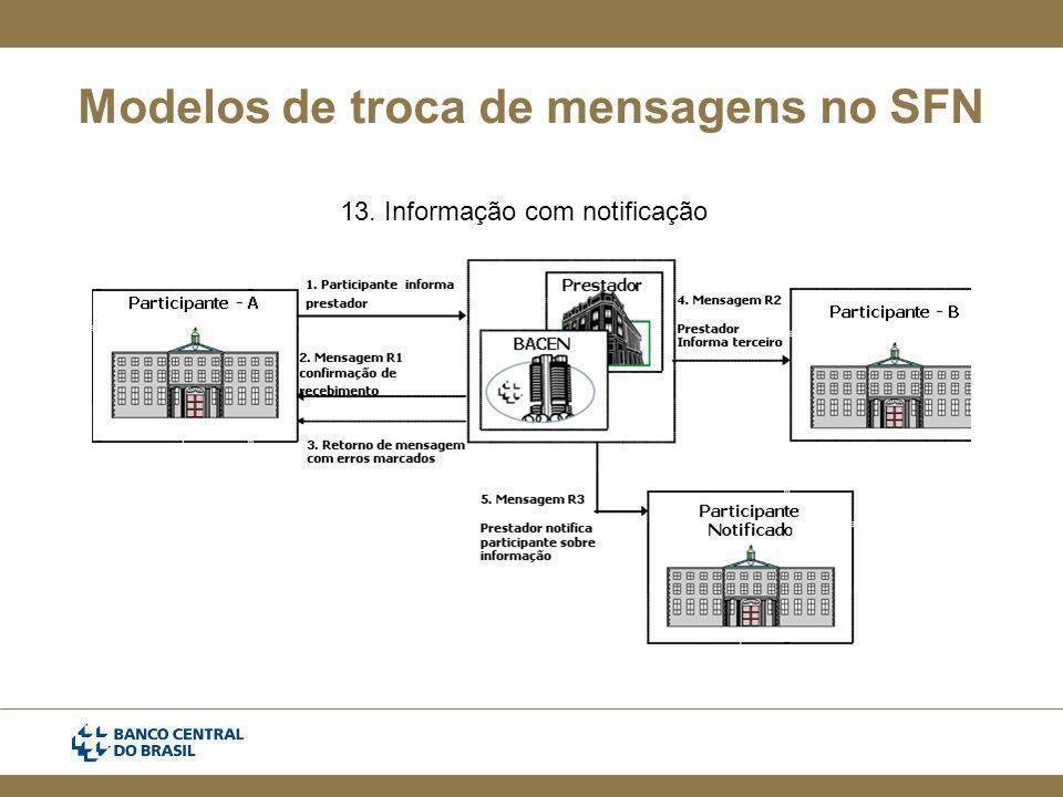 Modelos de troca de mensagens no SFN 13. Informação com notificação