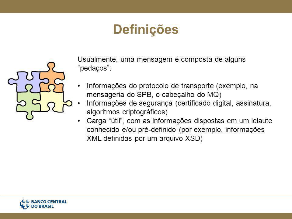 Definições Usualmente, uma mensagem é composta de alguns pedaços : Informações do protocolo de transporte (exemplo, na mensageria do SPB, o cabeçalho do MQ) Informações de segurança (certificado digital, assinatura, algoritmos criptográficos) Carga útil , com as informações dispostas em um leiaute conhecido e/ou pré-definido (por exemplo, informações XML definidas por um arquivo XSD)