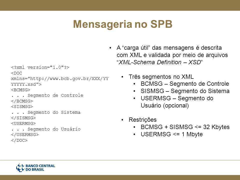 Mensageria no SPB A carga útil das mensagens é descrita com XML e validada por meio de arquivos XML-Schema Definition – XSD Três segmentos no XML BCMSG – Segmento de Controle SISMSG – Segmento do Sistema USERMSG – Segmento do Usuário (opcional) Restrições BCMSG + SISMSG <= 32 Kbytes USERMSG <= 1 Mbyte...