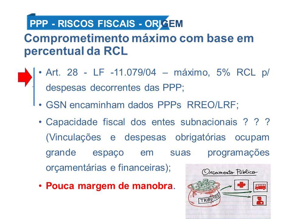 Comprometimento máximo com base em percentual da RCL Art. 28 - LF -11.079/04 – máximo, 5% RCL p/ despesas decorrentes das PPP; GSN encaminham dados PP