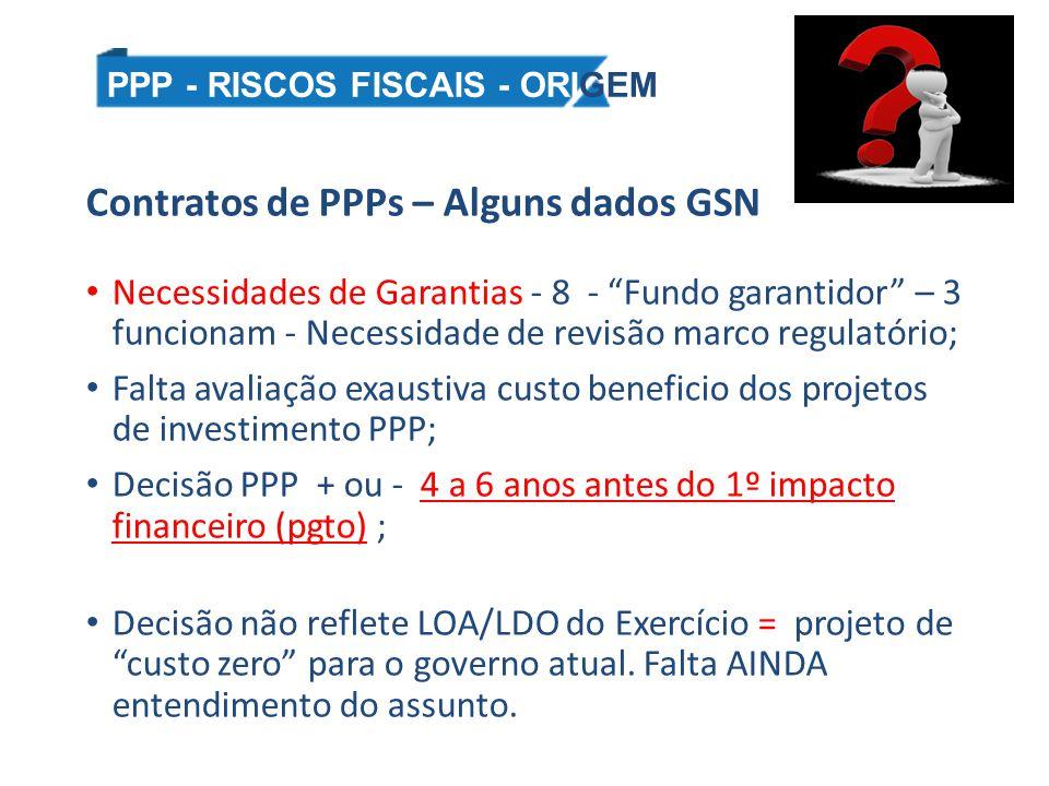 """Contratos de PPPs – Alguns dados GSN Necessidades de Garantias - 8 - """"Fundo garantidor"""" – 3 funcionam - Necessidade de revisão marco regulatório; Falt"""