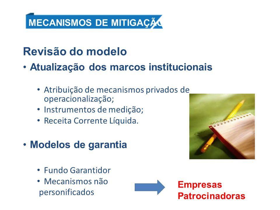 Revisão do modelo Atualização dos marcos institucionais Atribuição de mecanismos privados de operacionalização; Instrumentos de medição; Receita Corre