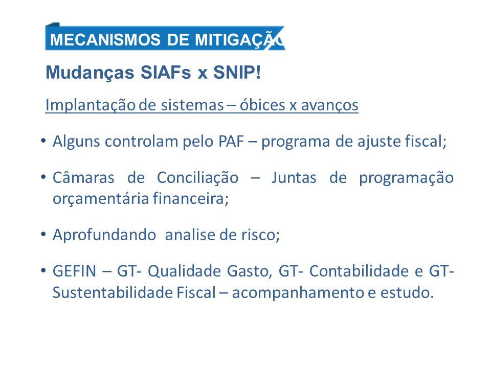 Mudanças SIAFs x SNIP! Implantação de sistemas – óbices x avanços Alguns controlam pelo PAF – programa de ajuste fiscal; Câmaras de Conciliação – Junt