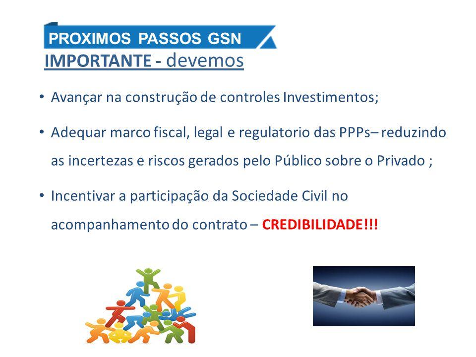 IMPORTANTE - devemos Avançar na construção de controles Investimentos; Adequar marco fiscal, legal e regulatorio das PPPs– reduzindo as incertezas e r