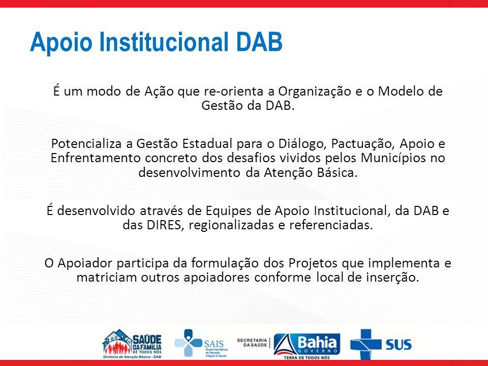 Apoio Institucional DAB É um modo de Ação que re-orienta a Organização e o Modelo de Gestão da DAB. Potencializa a Gestão Estadual para o Diálogo, Pac