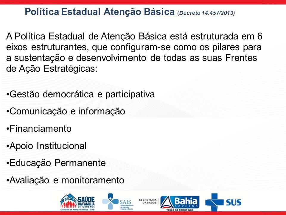 Política Estadual Atenção Básica (Decreto 14.457/2013) A Política Estadual de Atenção Básica está estruturada em 6 eixos estruturantes, que configuram
