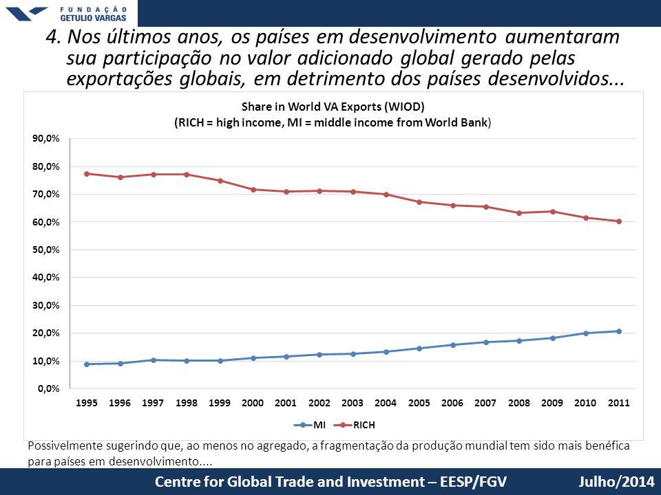 Julho/2014 4. Nos últimos anos, os países em desenvolvimento aumentaram sua participação no valor adicionado global gerado pelas exportações globais,