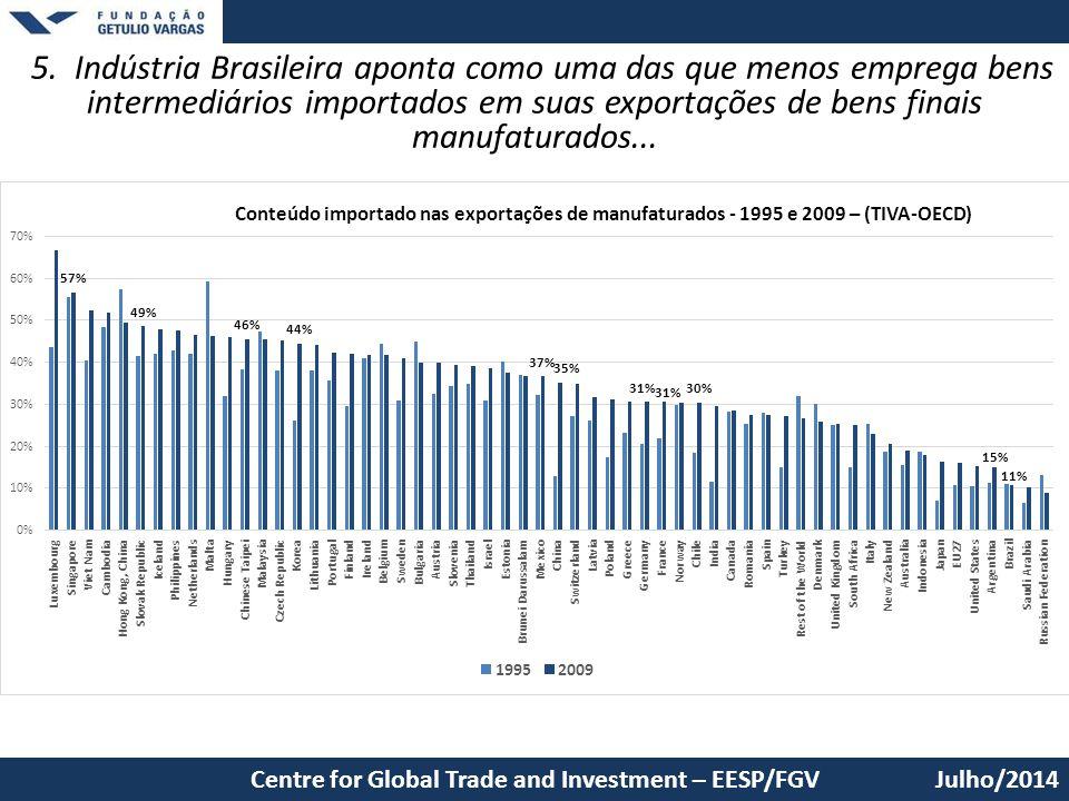 5. Indústria Brasileira aponta como uma das que menos emprega bens intermediários importados em suas exportações de bens finais manufaturados... Julho