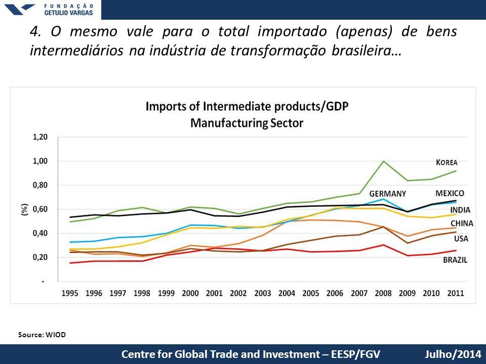 4. O mesmo vale para o total importado (apenas) de bens intermediários na indústria de transformação brasileira… Julho/2014 Source: WIOD Centre for Gl