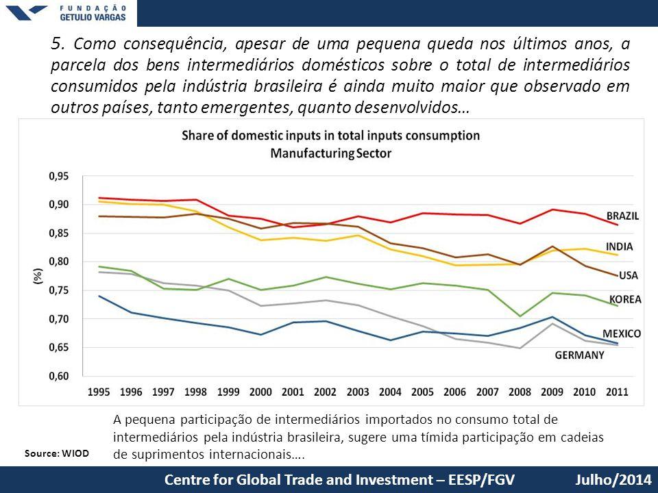 5. Como consequência, apesar de uma pequena queda nos últimos anos, a parcela dos bens intermediários domésticos sobre o total de intermediários consu