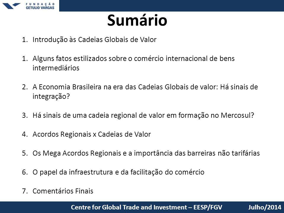 Julho/2014 1.Introdução às Cadeias Globais de Valor 1.Alguns fatos estilizados sobre o comércio internacional de bens intermediários 2.A Economia Bras
