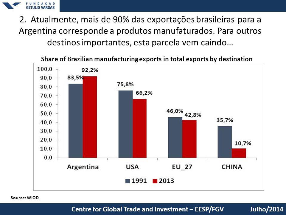 2. Atualmente, mais de 90% das exportações brasileiras para a Argentina corresponde a produtos manufaturados. Para outros destinos importantes, esta p