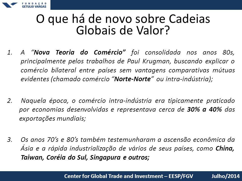 """O que há de novo sobre Cadeias Globais de Valor? 1.A """"Nova Teoria do Comércio"""" foi consolidada nos anos 80s, principalmente pelos trabalhos de Paul Kr"""