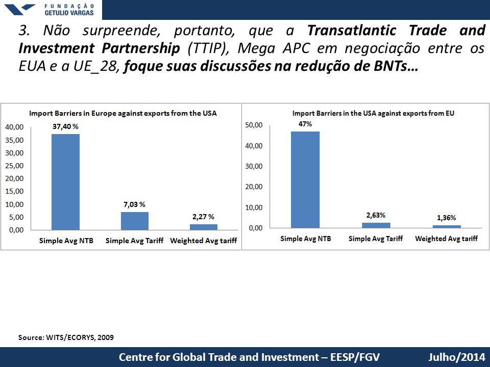 3. Não surpreende, portanto, que a Transatlantic Trade and Investment Partnership (TTIP), Mega APC em negociação entre os EUA e a UE_28, foque suas di