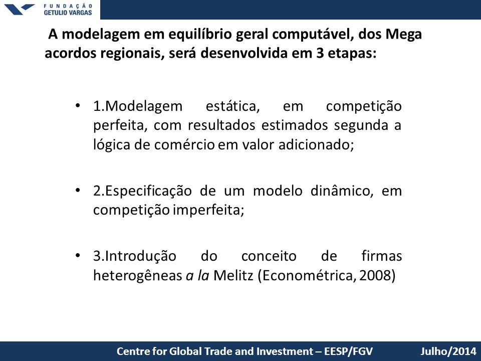Julho/2014Centre for Global Trade and Investment – EESP/FGV 1.Modelagem estática, em competição perfeita, com resultados estimados segunda a lógica de