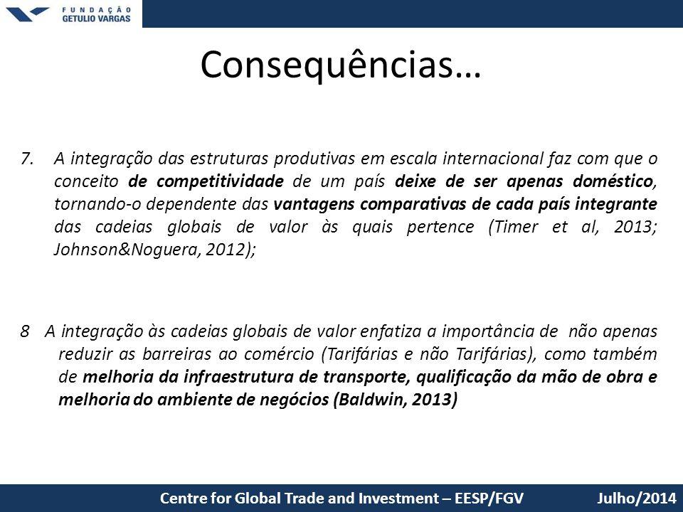 7.A integração das estruturas produtivas em escala internacional faz com que o conceito de competitividade de um país deixe de ser apenas doméstico, t