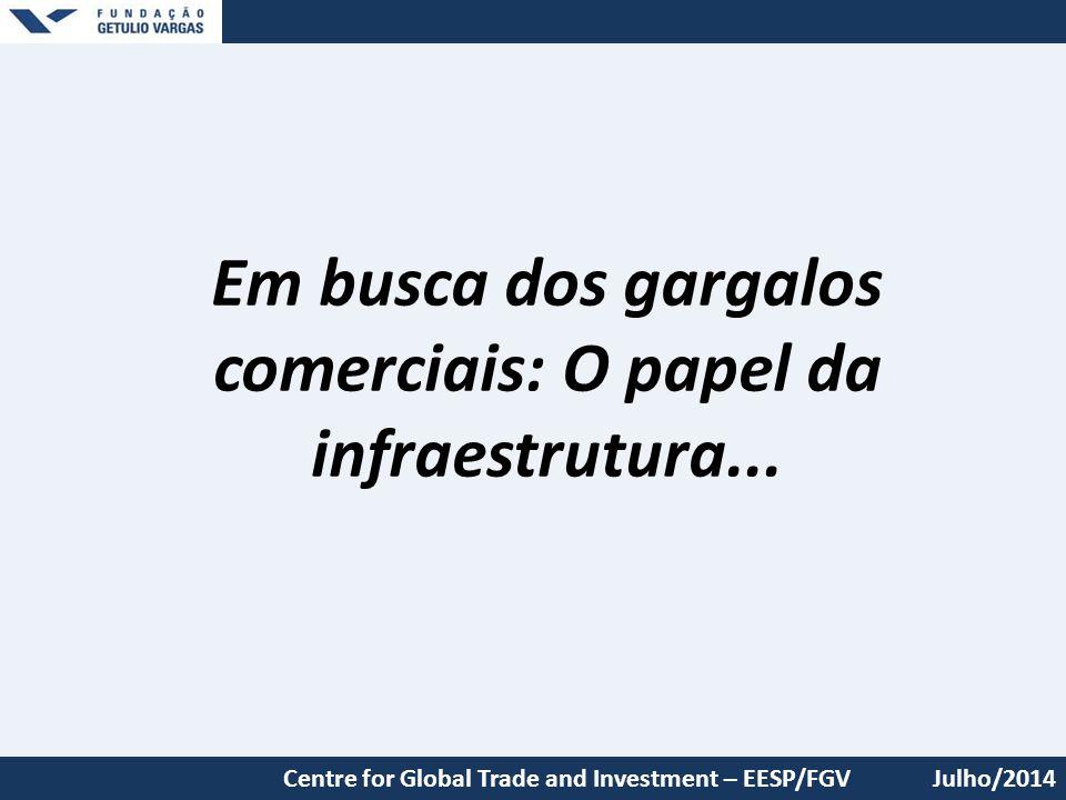 Em busca dos gargalos comerciais: O papel da infraestrutura... Julho/2014Centre for Global Trade and Investment – EESP/FGV