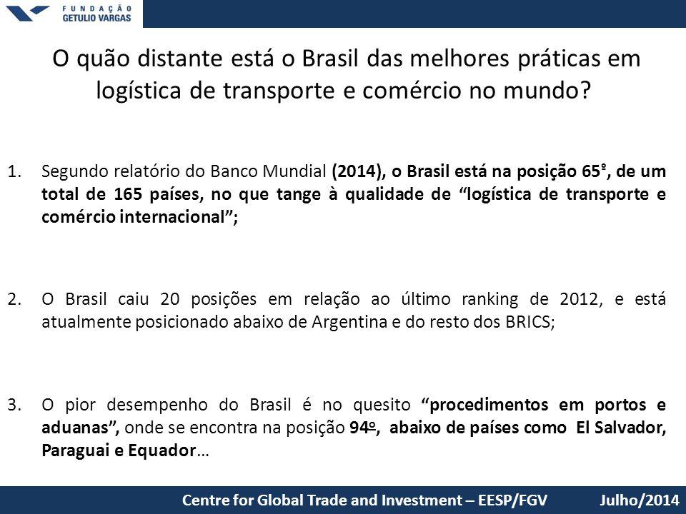 O quão distante está o Brasil das melhores práticas em logística de transporte e comércio no mundo? 1.Segundo relatório do Banco Mundial (2014), o Bra