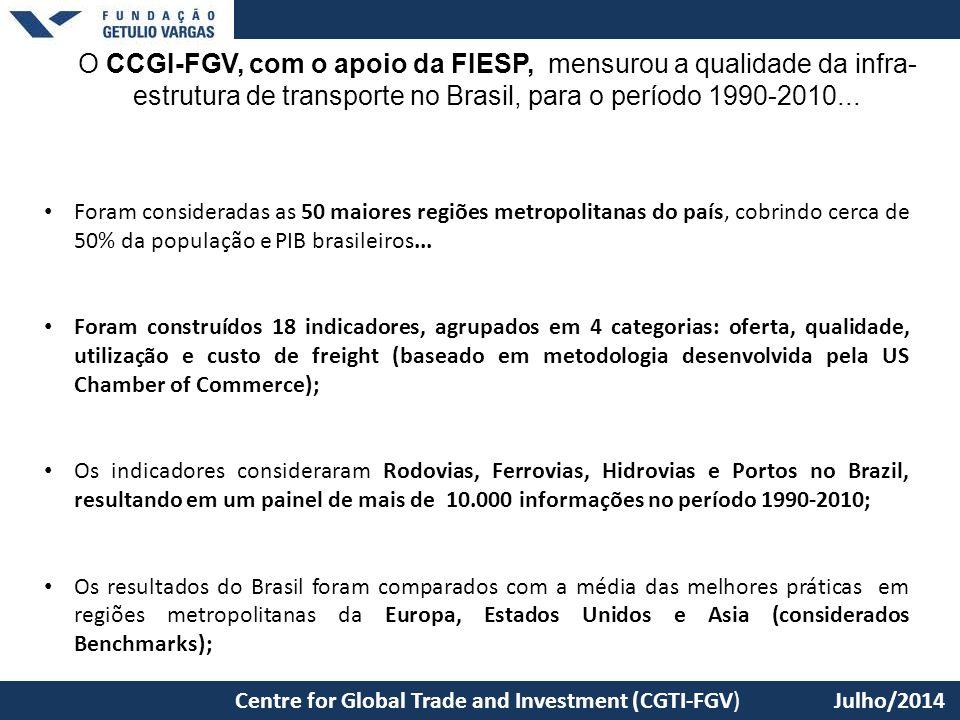 Centre for Global Trade and Investment (CGTI-FGV) Julho/2014 O CCGI-FGV, com o apoio da FIESP, mensurou a qualidade da infra- estrutura de transporte