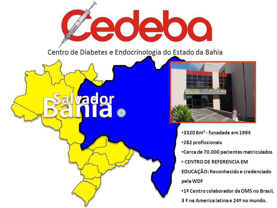3320 8m² - funadada em 1994 282 profissionais Cerca de 70.000 pacientes matriculados CENTRO DE REFERENCIA EM EDUCAÇÃO: Reconhecido e credenciado pela WDF 1º Centro colaborador da OMS no Brasil, 3 º na America latina e 24º no mundo.