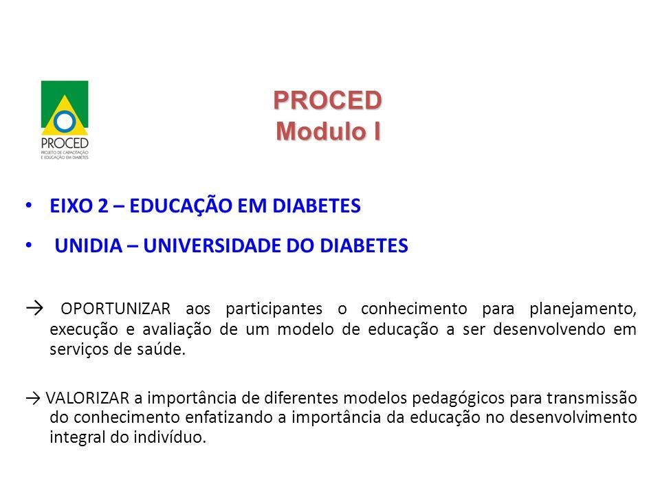 EIXO 2 – EDUCAÇÃO EM DIABETES UNIDIA – UNIVERSIDADE DO DIABETES → OPORTUNIZAR aos participantes o conhecimento para planejamento, execução e avaliação