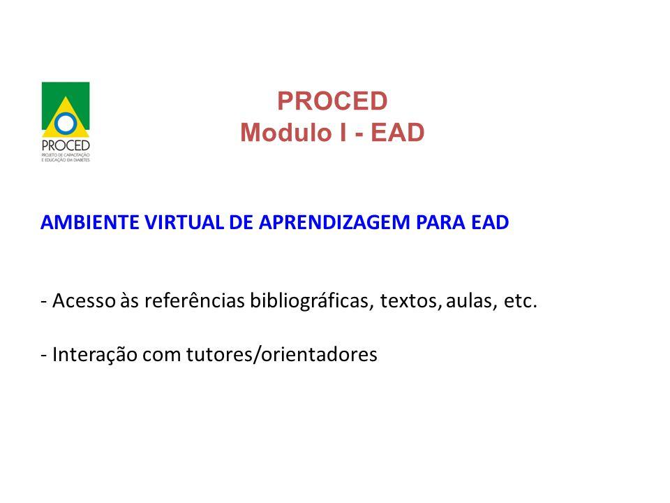 AMBIENTE VIRTUAL DE APRENDIZAGEM PARA EAD - Acesso às referências bibliográficas, textos, aulas, etc. - Interação com tutores/orientadores PROCED Modu