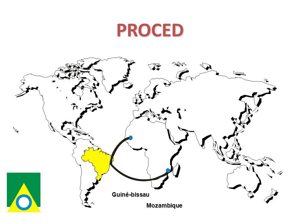 PROCED Guiné-bissau Mozambique