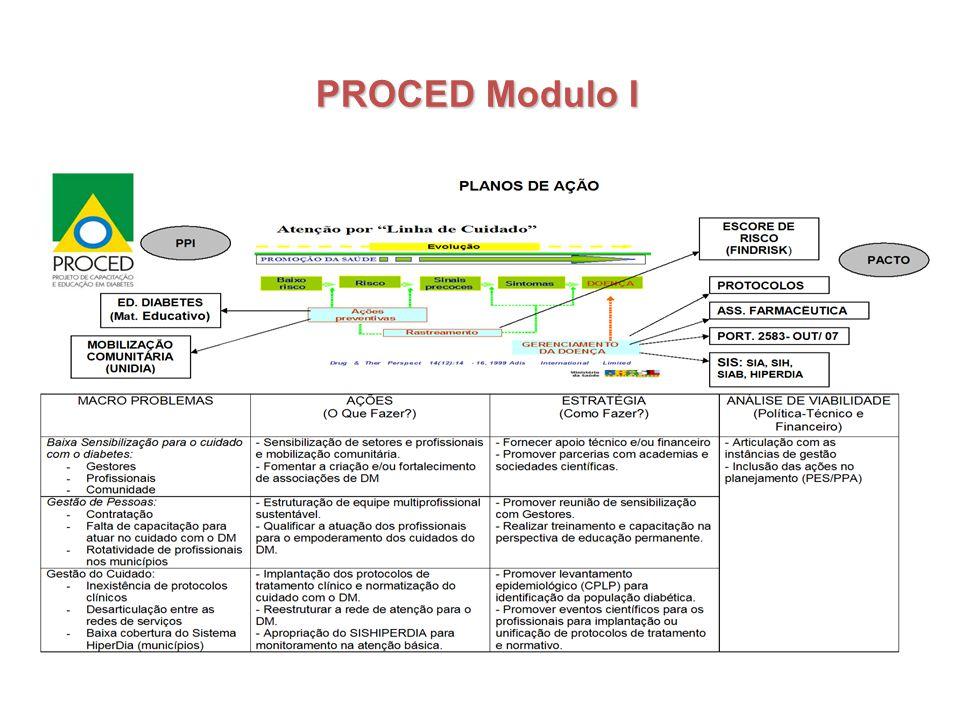 PROCED Modulo I