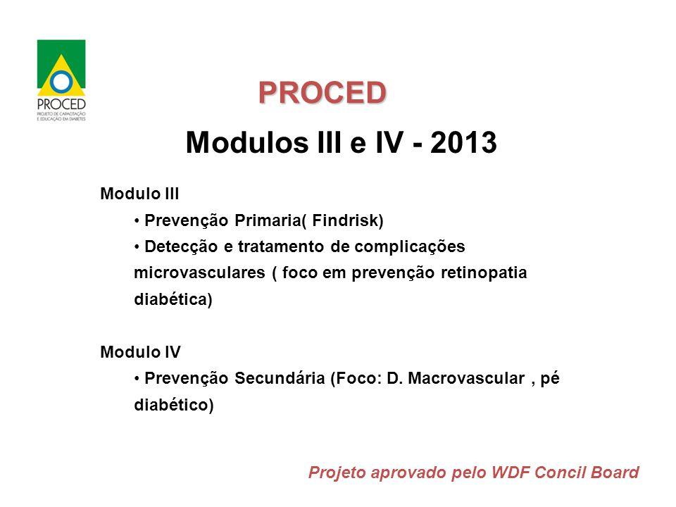 PROCED Modulo III Prevenção Primaria( Findrisk) Detecção e tratamento de complicações microvasculares ( foco em prevenção retinopatia diabética) Modulo IV Prevenção Secundária (Foco: D.