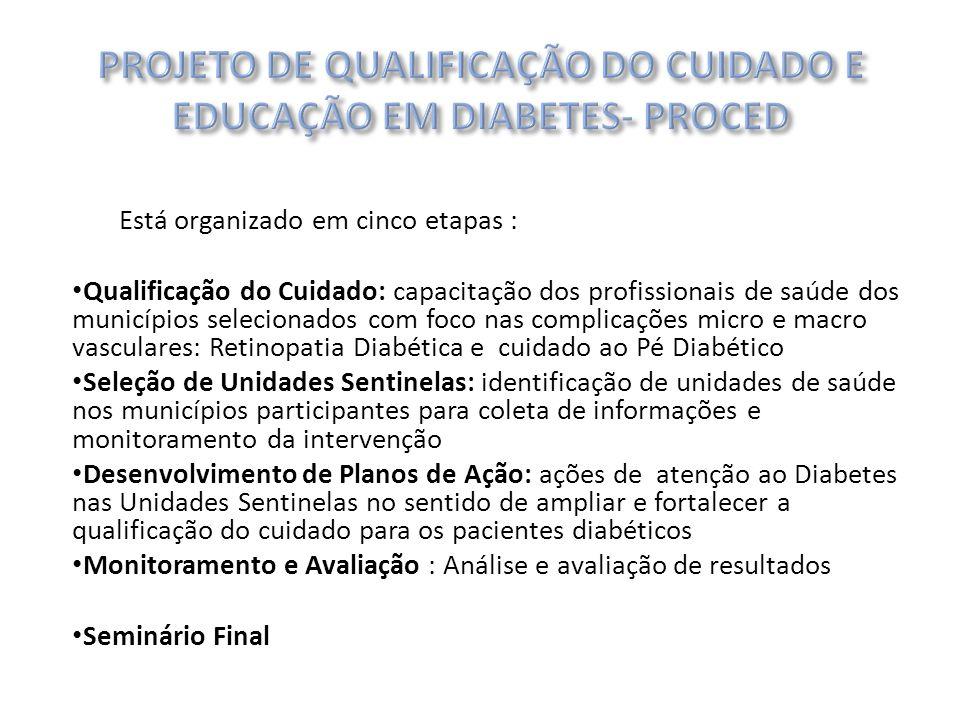 Está organizado em cinco etapas : Qualificação do Cuidado: capacitação dos profissionais de saúde dos municípios selecionados com foco nas complicaçõe