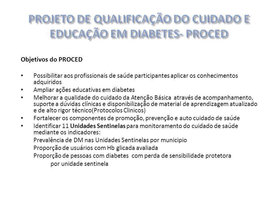 Objetivos do PROCED Possibilitar aos profissionais de saúde participantes aplicar os conhecimentos adquiridos Ampliar ações educativas em diabetes Mel