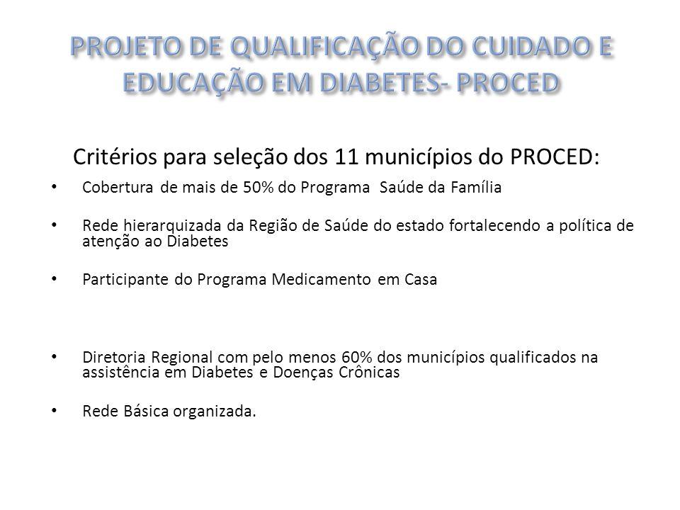 Critérios para seleção dos 11 municípios do PROCED: Cobertura de mais de 50% do Programa Saúde da Família Rede hierarquizada da Região de Saúde do est