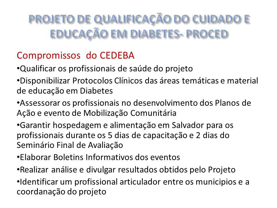 Compromissos do CEDEBA Qualificar os profissionais de saúde do projeto Disponibilizar Protocolos Clínicos das áreas temáticas e material de educação e