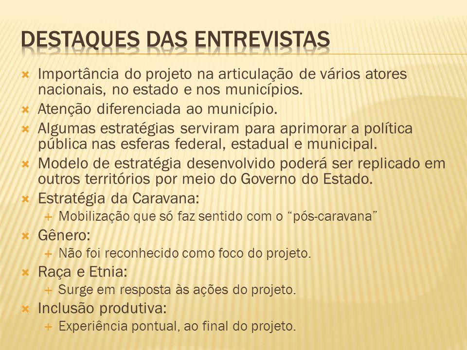  Importância do projeto na articulação de vários atores nacionais, no estado e nos municípios.