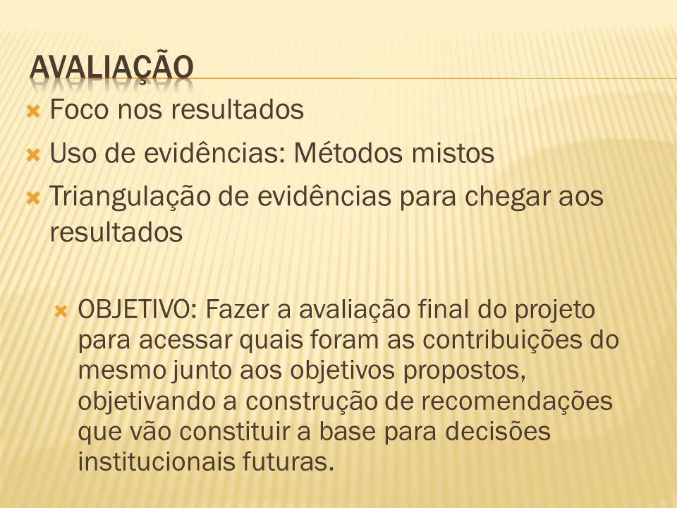 Município Sim Estado Não é evidente Federal Não é evidente A base de conhecimento sensível a gênero, raça e etnia sobre trabalho infantil na Bahia sido expandida.