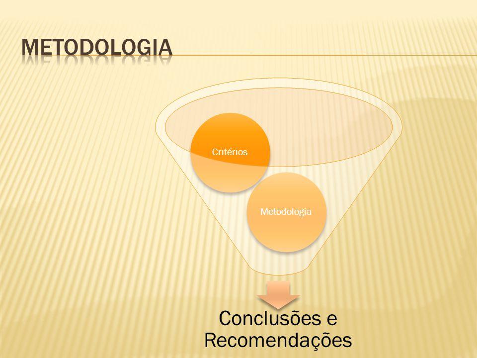 Conclusões e Recomendações MetodologiaCritérios